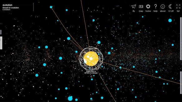 """Aquí se muestra la constelación """"evolución""""."""